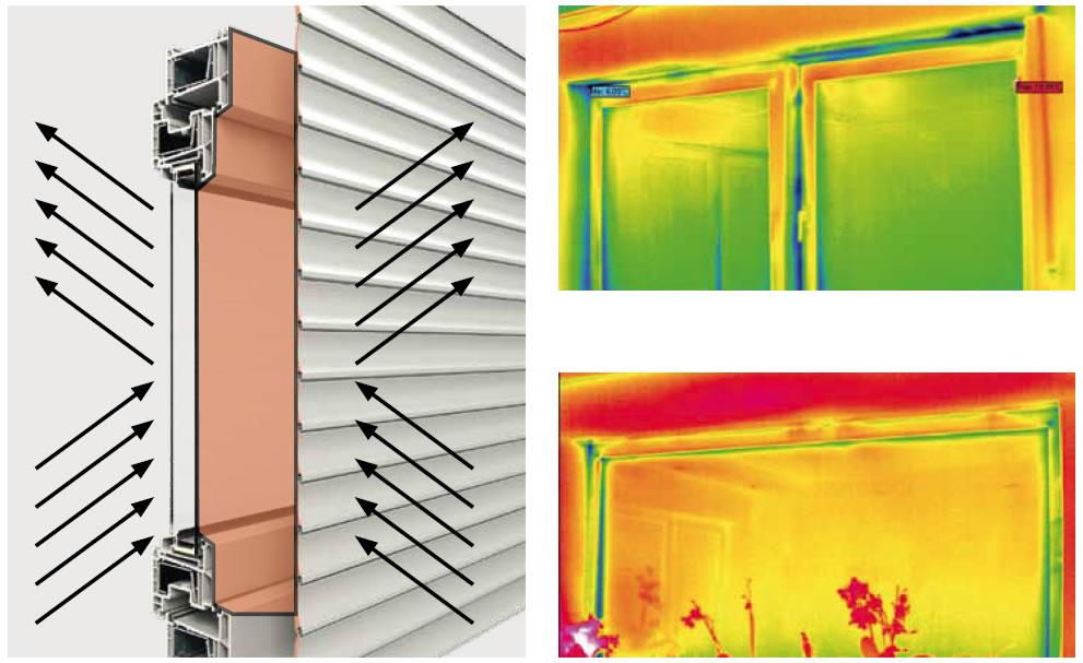 persianas-aislamiento-ahorro-calefaccion