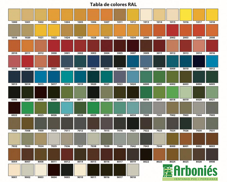 tabla-colores-ral-aluminio-pvc